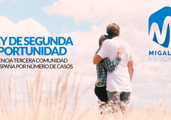 Ley de Segunda Oportunidad: Valencia 3ª Comunidad por número de casos